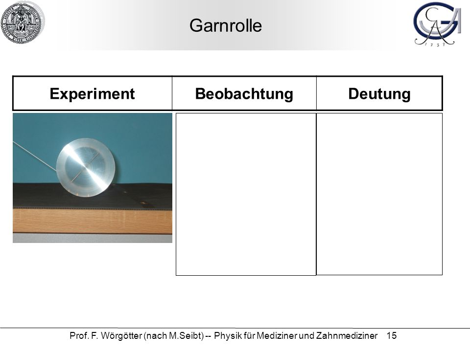 Garnrolle Experiment Beobachtung Deutung