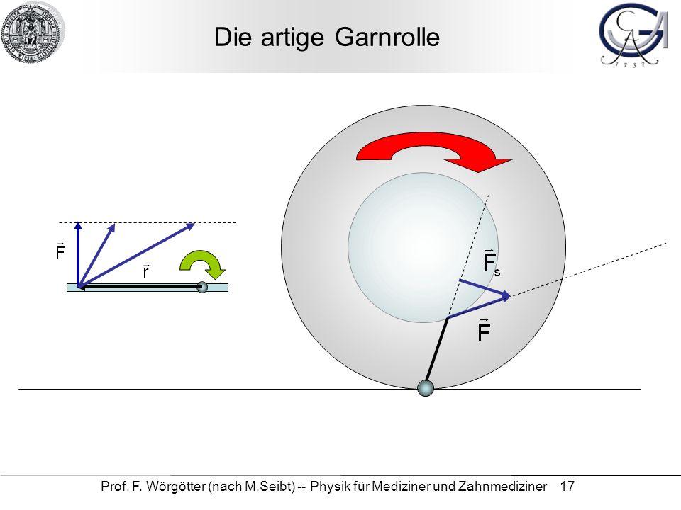 Die artige Garnrolle Prof. F.