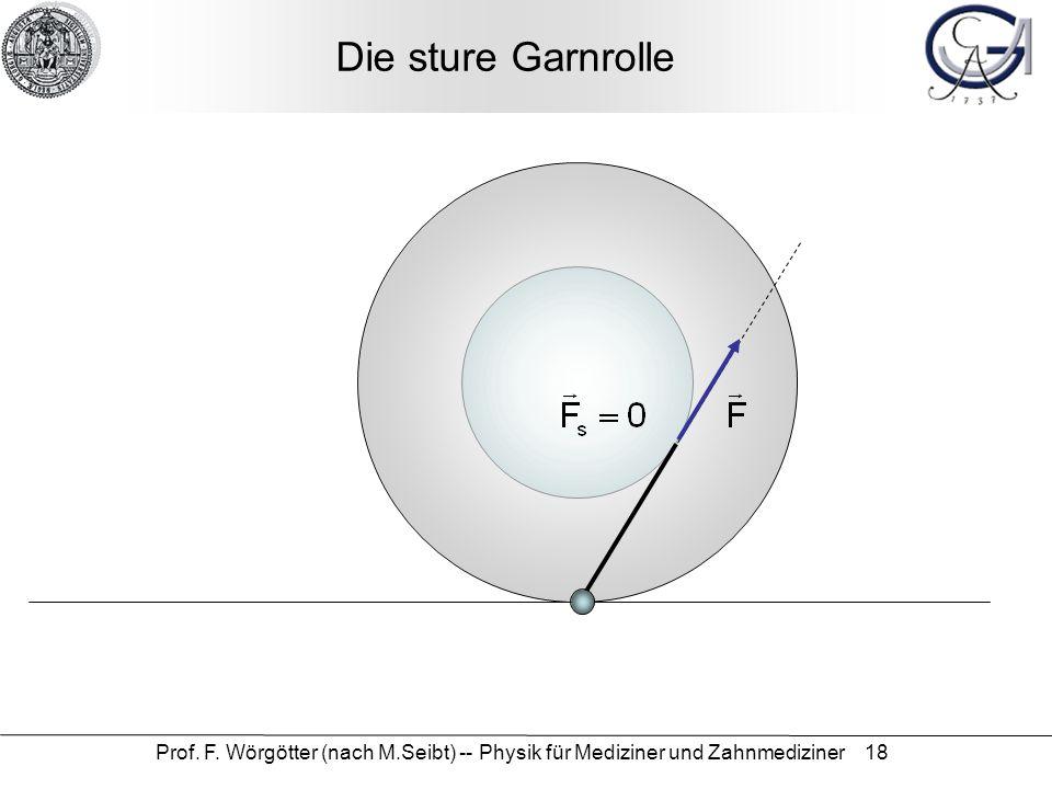 Die sture Garnrolle Prof. F.