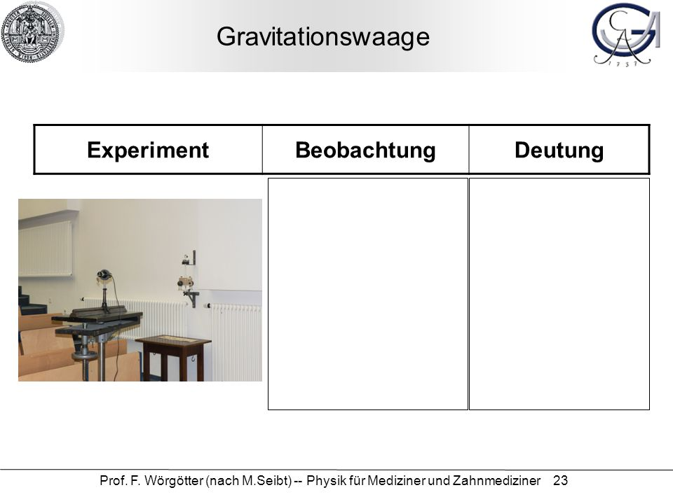Gravitationswaage Experiment Beobachtung Deutung