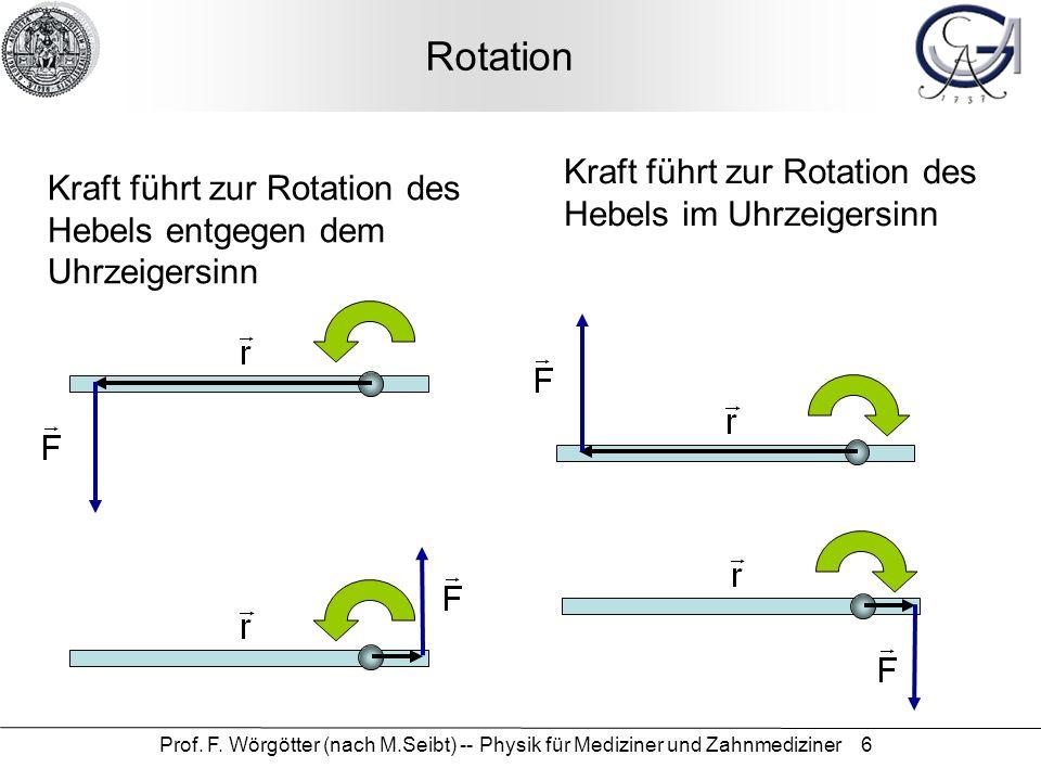 Rotation Kraft führt zur Rotation des Hebels im Uhrzeigersinn