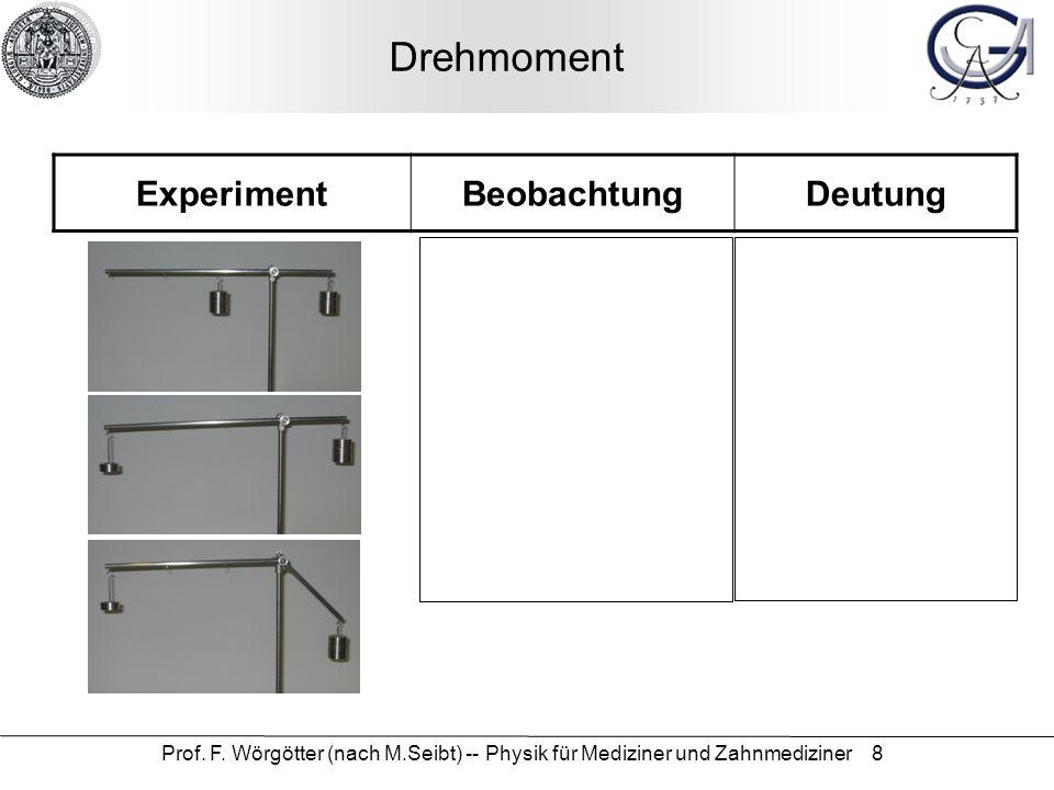 Drehmoment Experiment Beobachtung Deutung