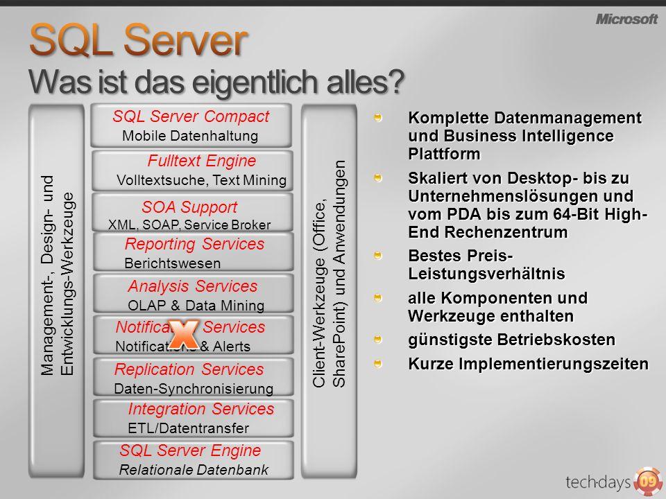 SQL Server Was ist das eigentlich alles
