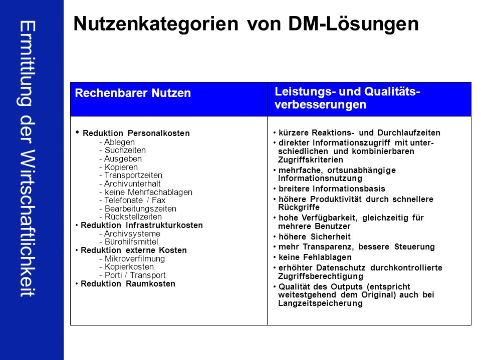 Nutzenkategorien von DM-Lösungen