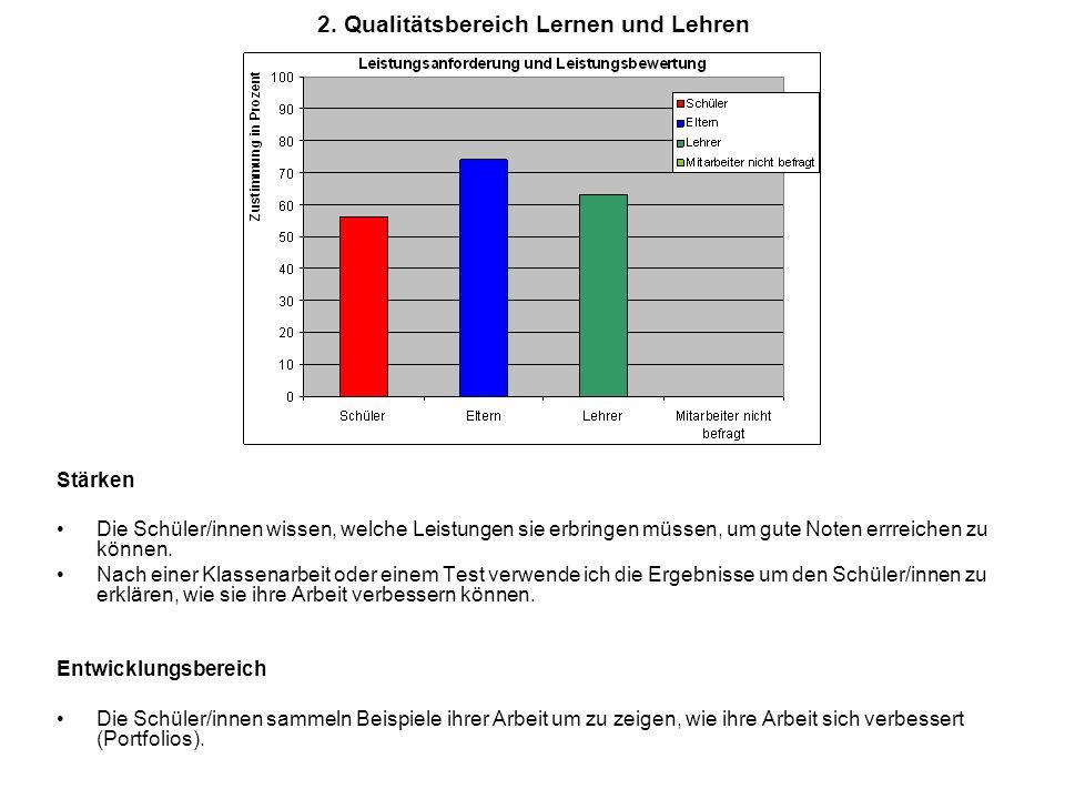 2. Qualitätsbereich Lernen und Lehren