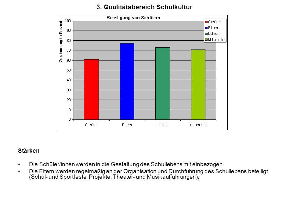 3. Qualitätsbereich Schulkultur