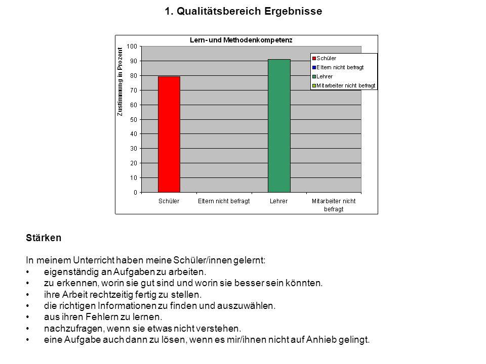 1. Qualitätsbereich Ergebnisse