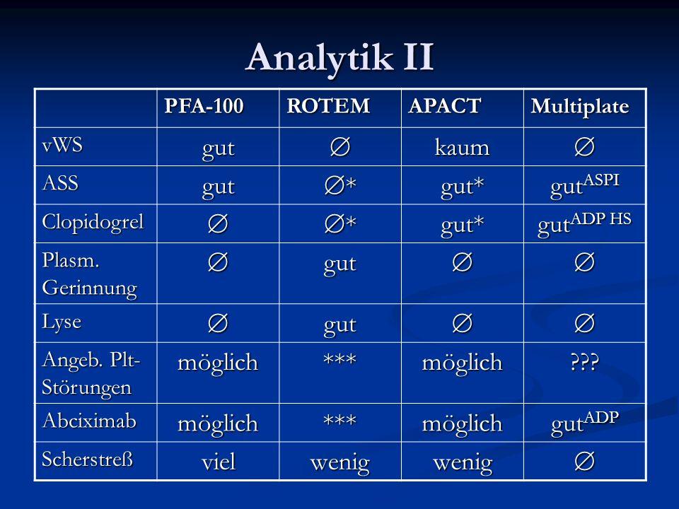 Analytik II gut  kaum * gut* gutASPI gutADP HS möglich ***