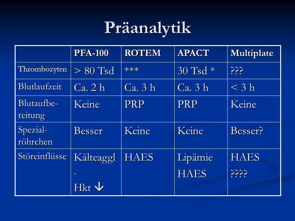Präanalytik > 80 Tsd *** 30 Tsd * Ca. 2 h Ca. 3 h < 3 h