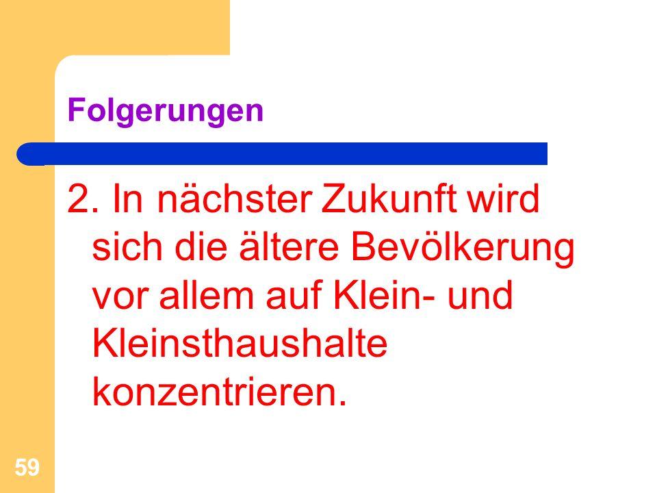 Folgerungen 2.