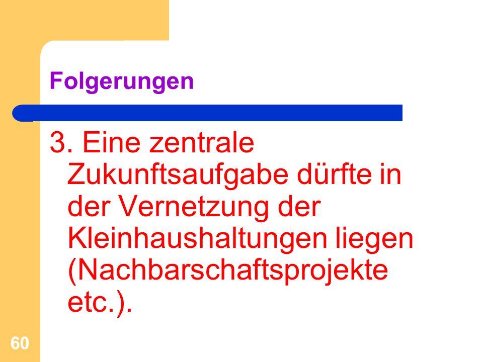 Folgerungen 3.