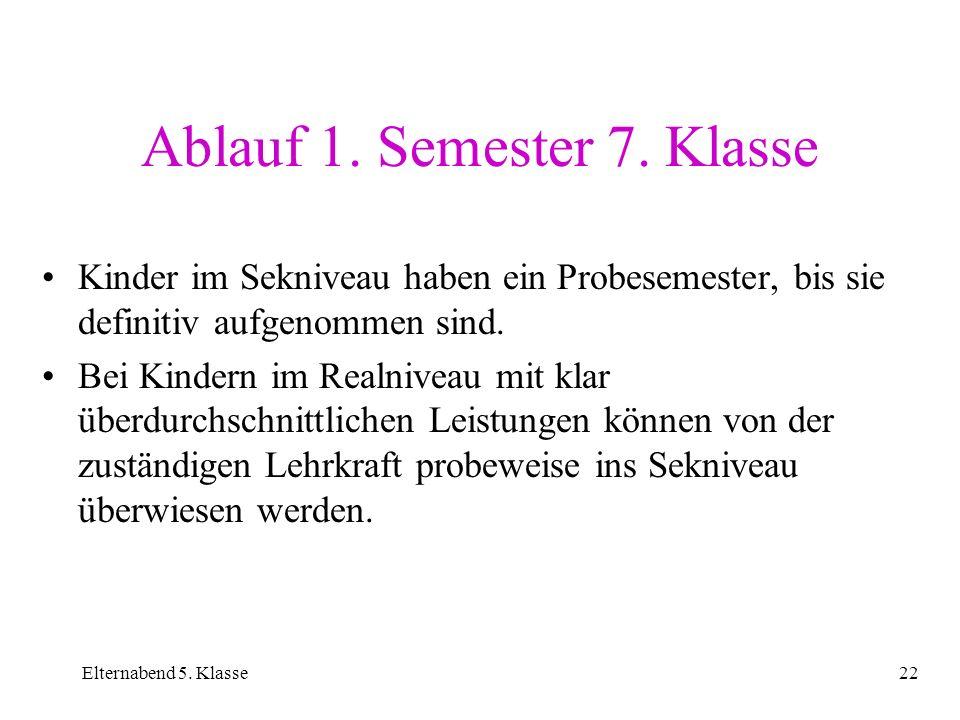 Ablauf 1. Semester 7. Klasse
