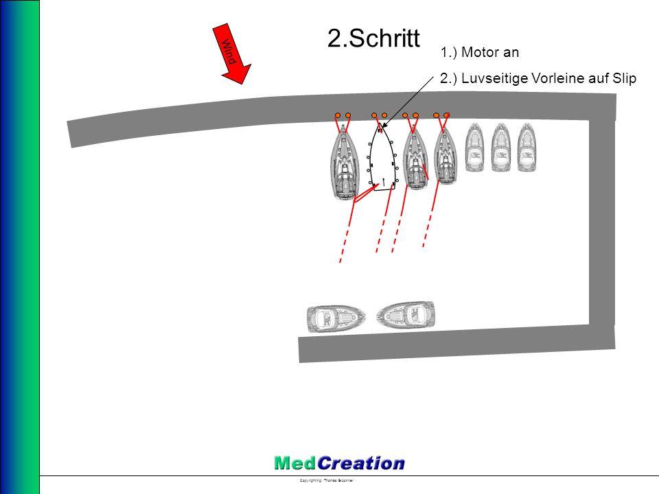 2.Schritt 1.) Motor an 2.) Luvseitige Vorleine auf Slip Wind