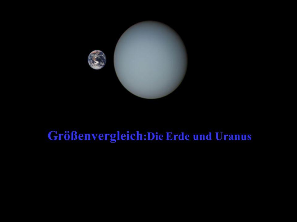Größenvergleich:Die Erde und Uranus