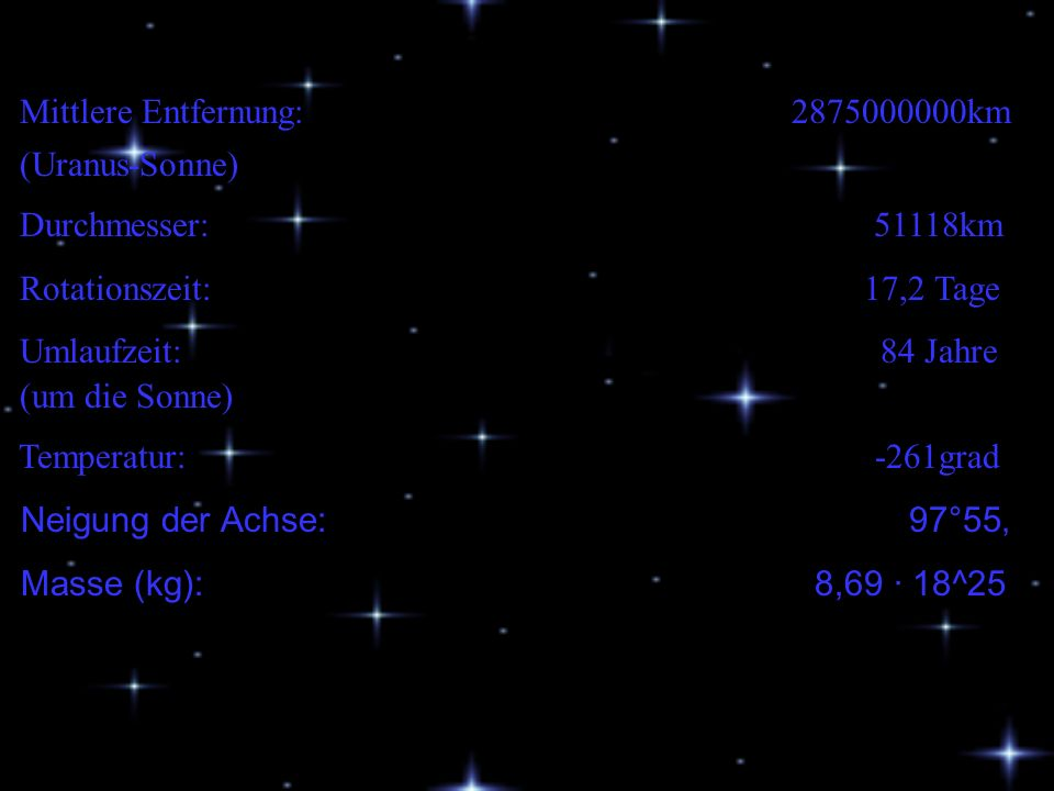 Mittlere Entfernung: 2875000000km