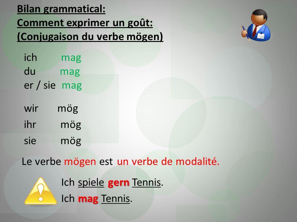 Bilan grammatical: Comment exprimer un goût: (Conjugaison du verbe mögen) en. ich mag. ø.