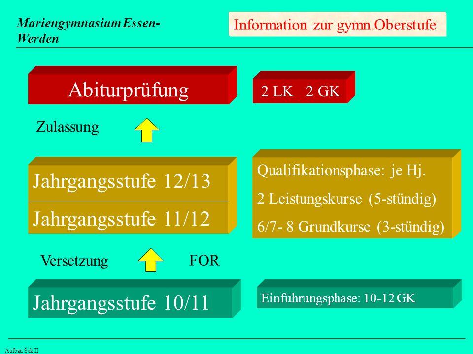 Abiturprüfung Jahrgangsstufe 12/13 Jahrgangsstufe 11/12
