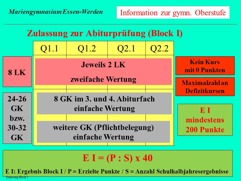 E I = (P : S) x 40 Zulassung zur Abiturprüfung (Block I) Q1.1 Q1.2