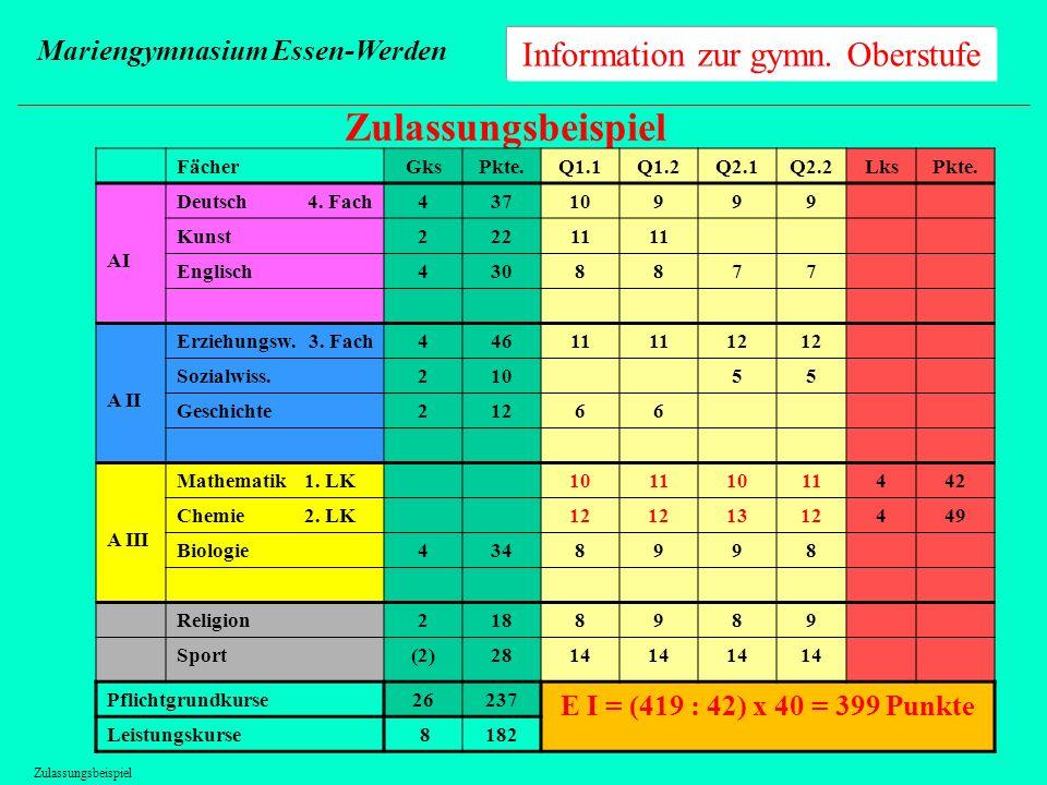 Information zur gymn. Oberstufe