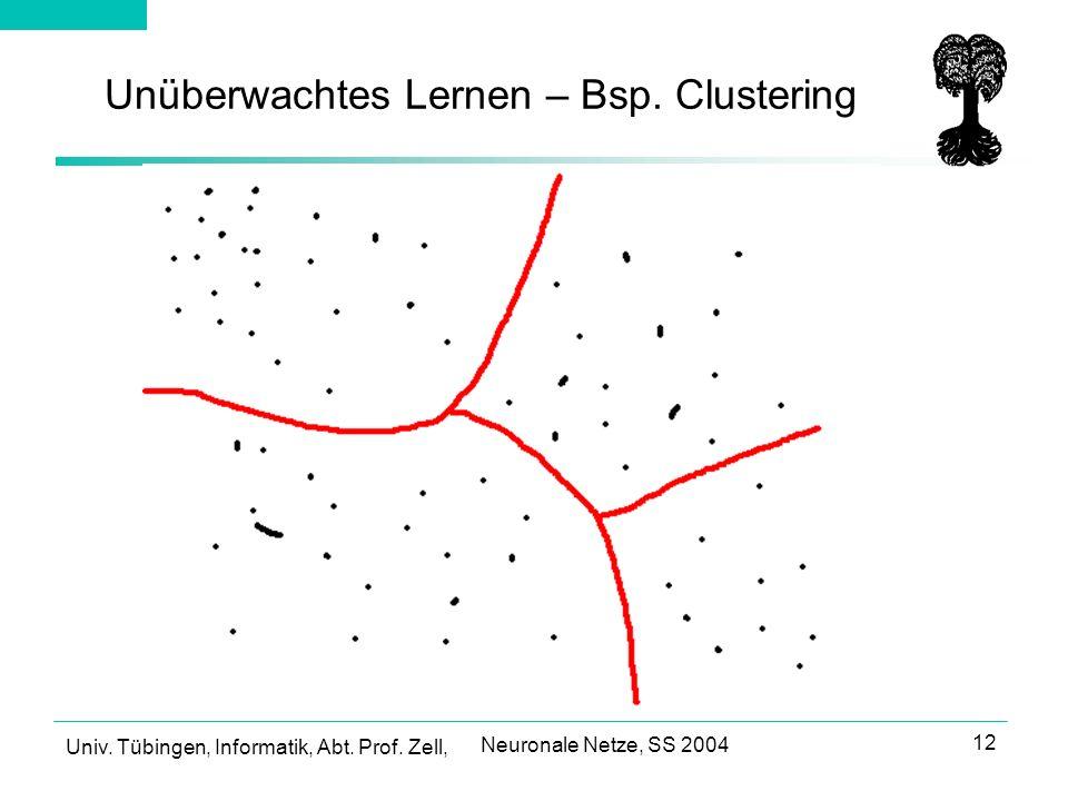 Unüberwachtes Lernen – Bsp. Clustering