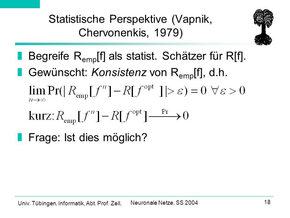 Statistische Perspektive (Vapnik, Chervonenkis, 1979)