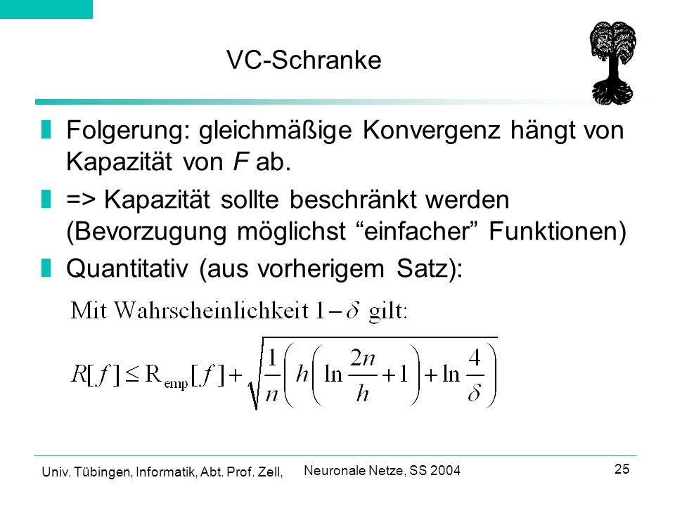 Folgerung: gleichmäßige Konvergenz hängt von Kapazität von F ab.
