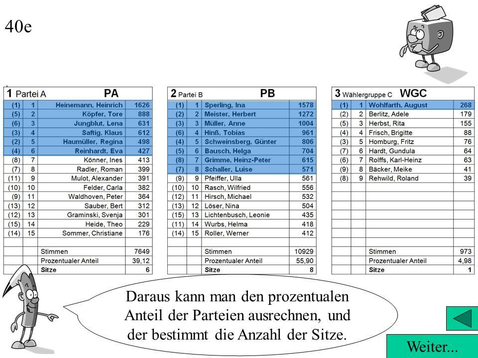 40e Daraus kann man den prozentualen Anteil der Parteien ausrechnen, und der bestimmt die Anzahl der Sitze.