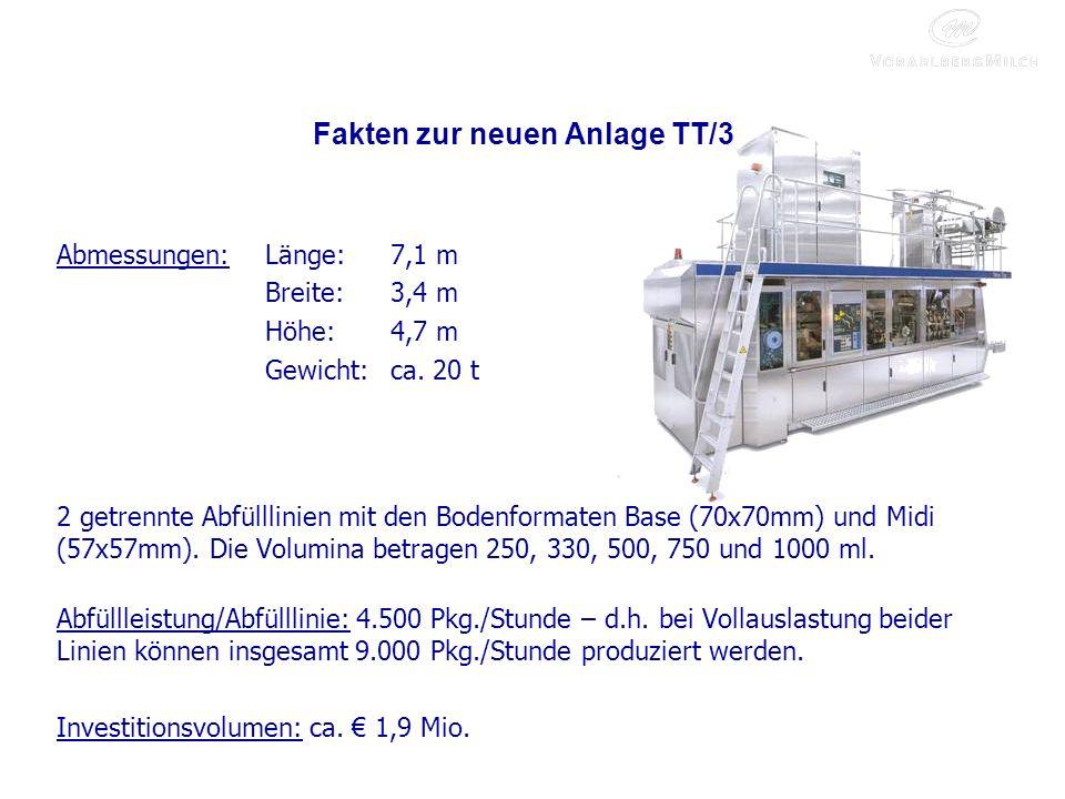 Fakten zur neuen Anlage TT/3