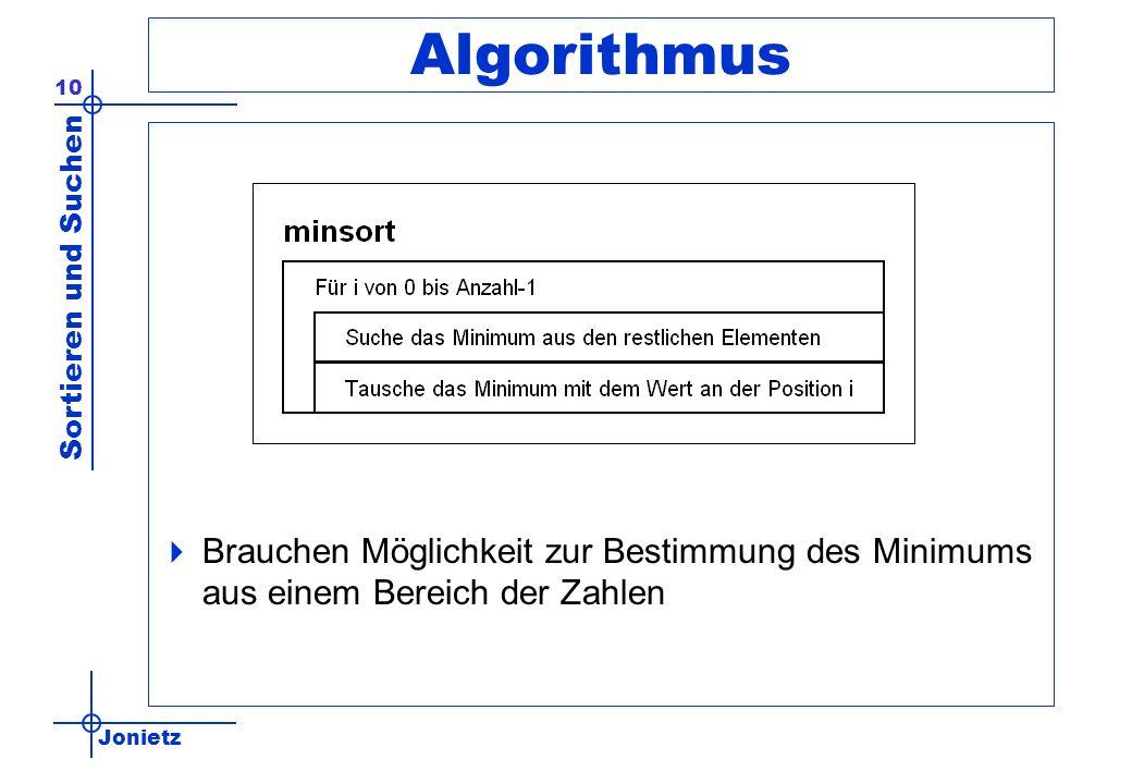 Algorithmus Brauchen Möglichkeit zur Bestimmung des Minimums aus einem Bereich der Zahlen