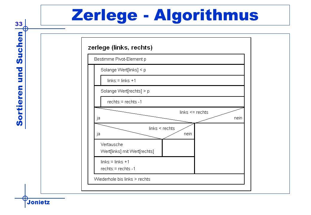 Zerlege - Algorithmus