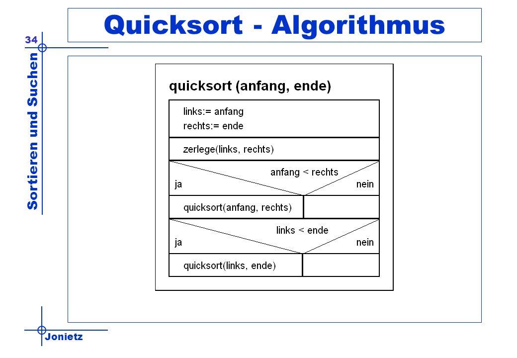 Quicksort - Algorithmus