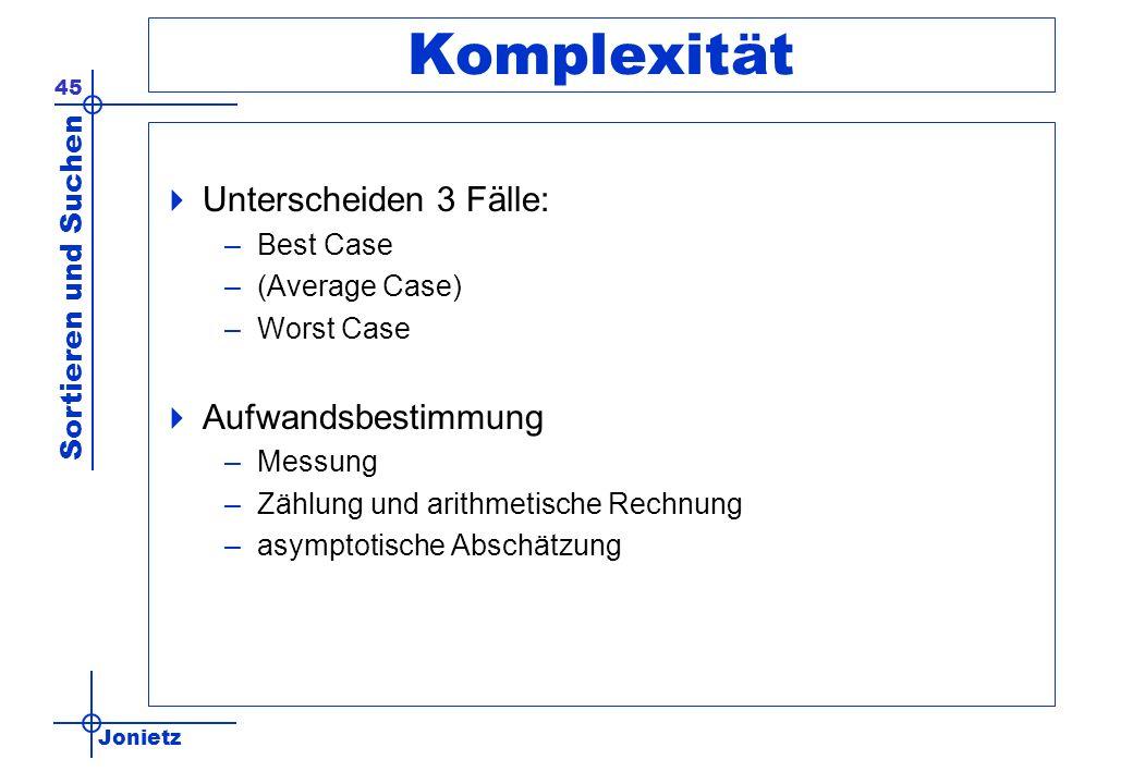 Komplexität Unterscheiden 3 Fälle: Aufwandsbestimmung Best Case
