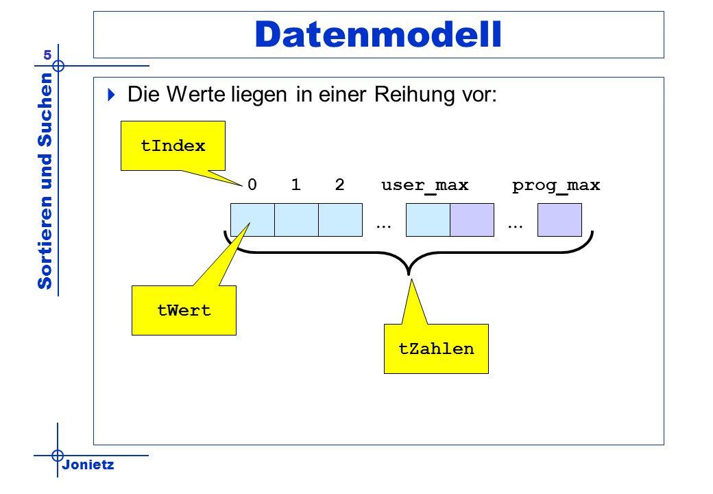 Datenmodell Die Werte liegen in einer Reihung vor: ... ... tIndex 1 2