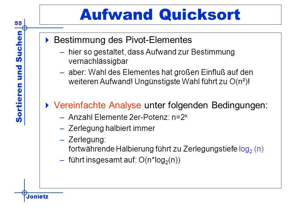 Aufwand Quicksort Bestimmung des Pivot-Elementes