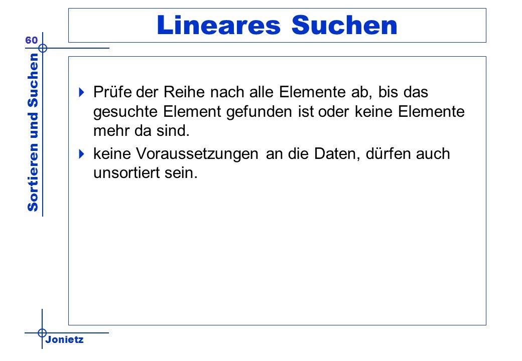 Lineares Suchen Prüfe der Reihe nach alle Elemente ab, bis das gesuchte Element gefunden ist oder keine Elemente mehr da sind.