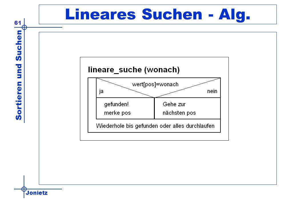 Lineares Suchen - Alg.