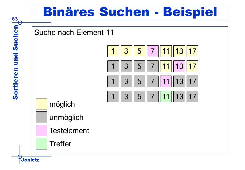 Binäres Suchen - Beispiel