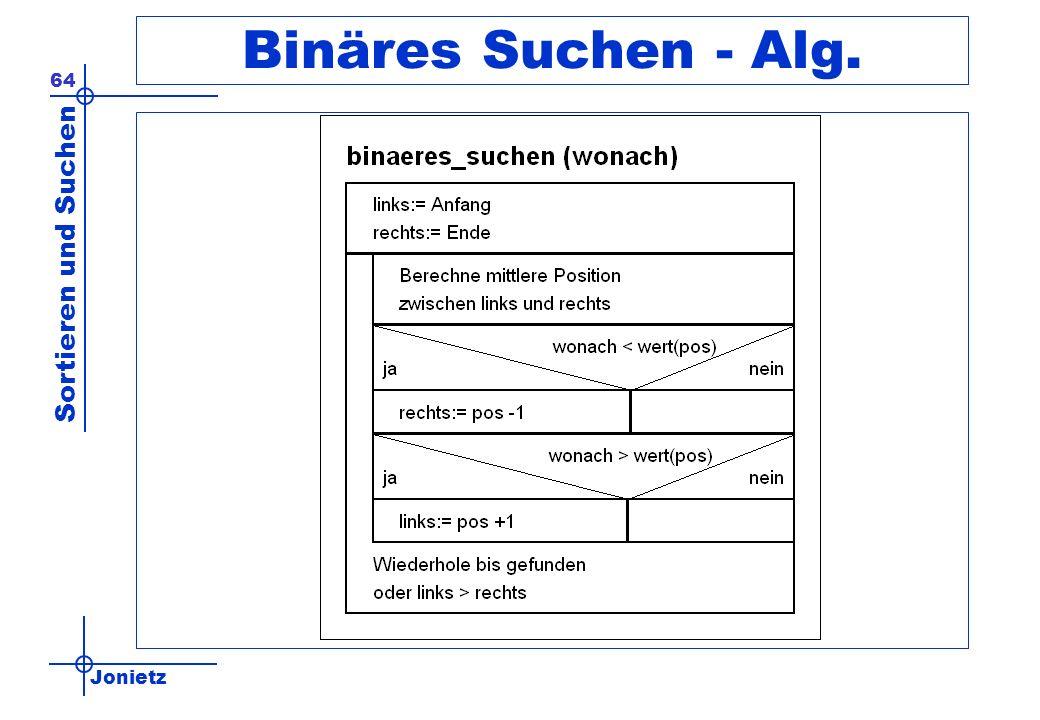 Binäres Suchen - Alg.