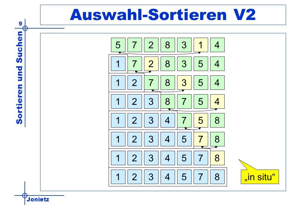 Auswahl-Sortieren V2 5. 7. 2. 8. 3. 1. 4. 1. 7. 2. 8. 3. 5. 4. 1. 2. 7. 8. 3. 5.