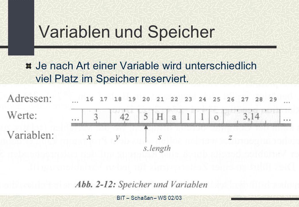 Variablen und Speicher