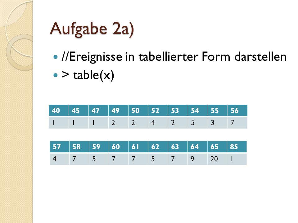 Aufgabe 2a) //Ereignisse in tabellierter Form darstellen > table(x)