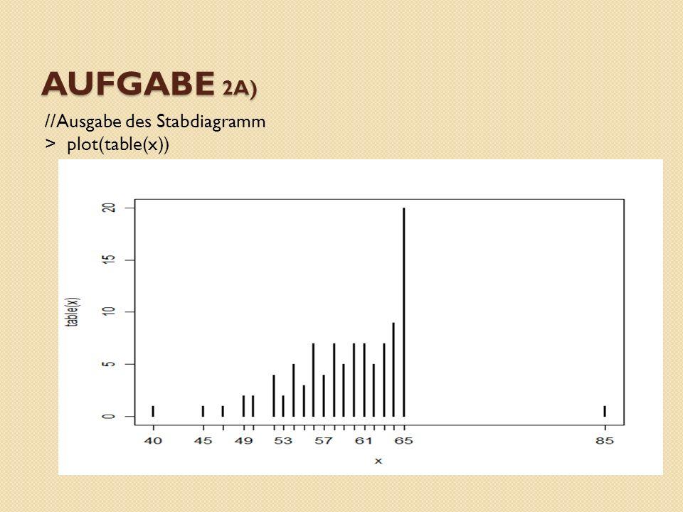 Aufgabe 2a) //Ausgabe des Stabdiagramm > plot(table(x))