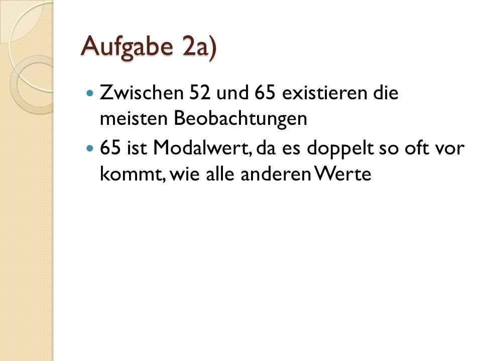 Aufgabe 2a) Zwischen 52 und 65 existieren die meisten Beobachtungen