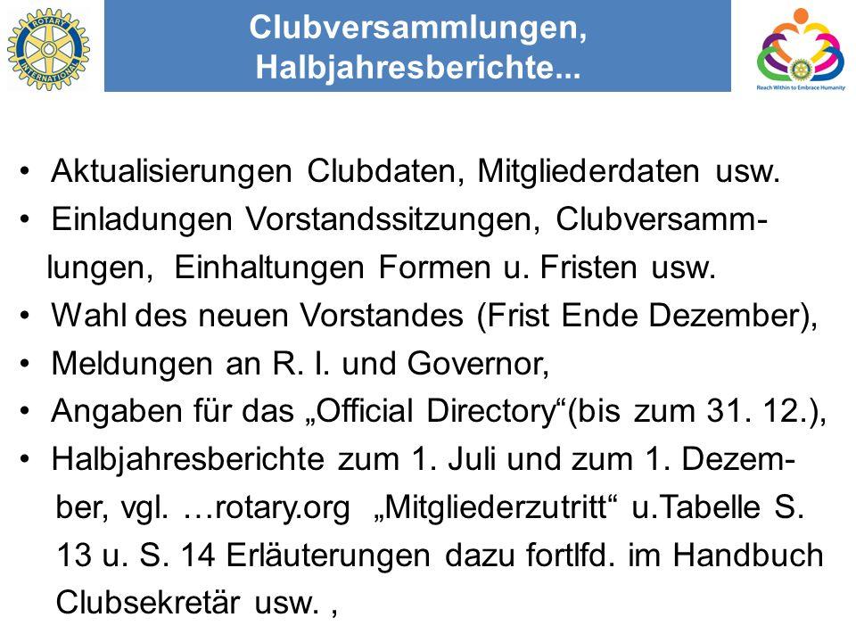 Clubversammlungen, Halbjahresberichte...