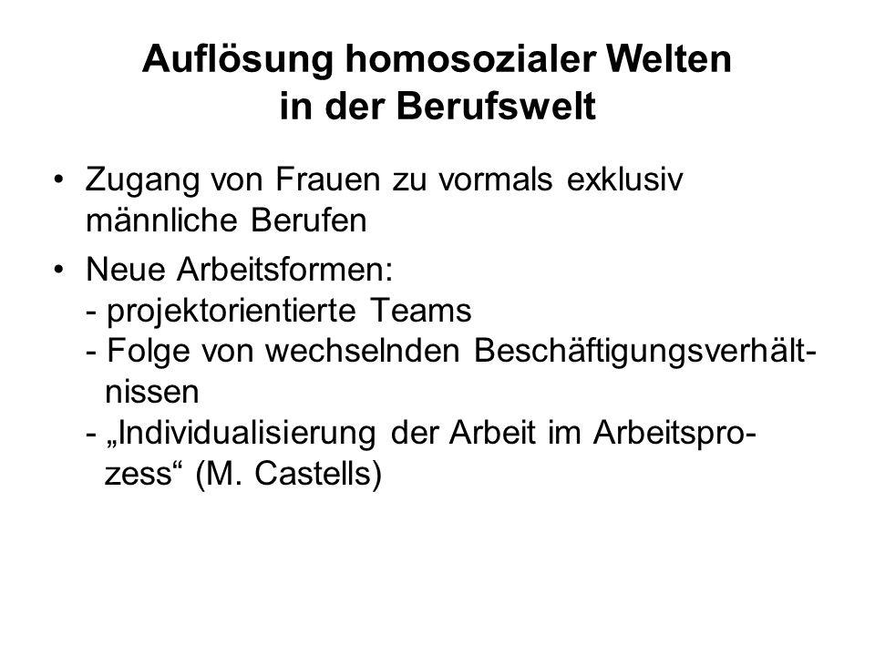 Auflösung homosozialer Welten in der Berufswelt