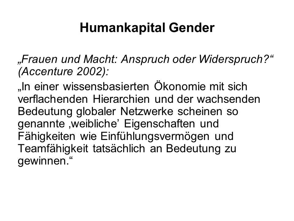 """Humankapital Gender """"Frauen und Macht: Anspruch oder Widerspruch (Accenture 2002):"""