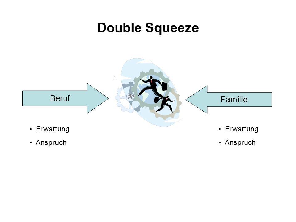 Double Squeeze Beruf Familie Erwartung Anspruch Erwartung Anspruch
