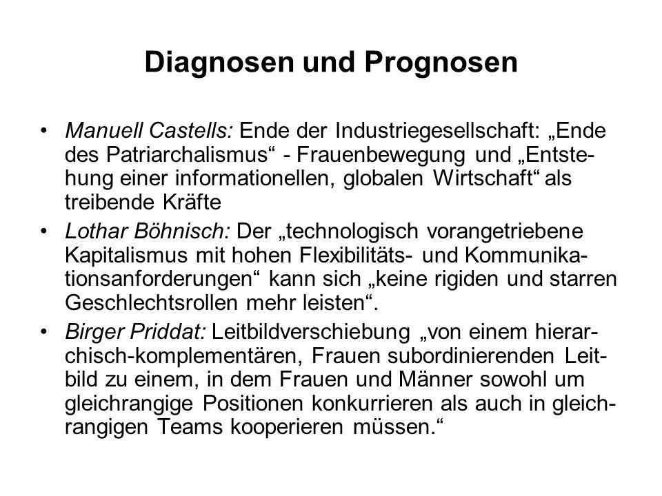 Diagnosen und Prognosen