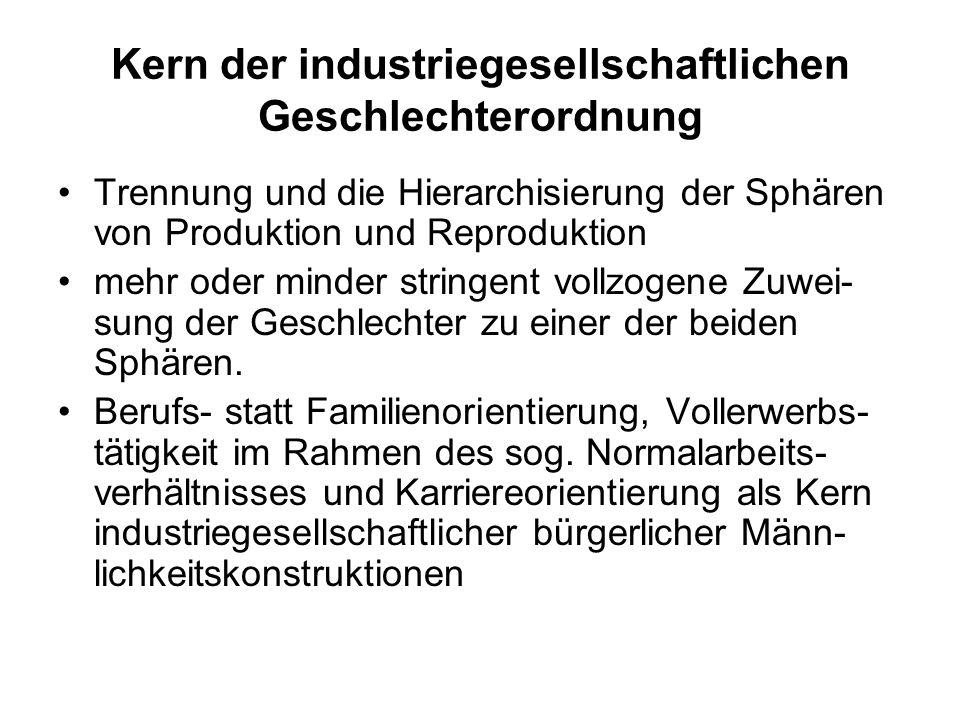 Kern der industriegesellschaftlichen Geschlechterordnung