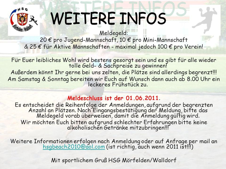 WEITERE INFOS Meldegeld: